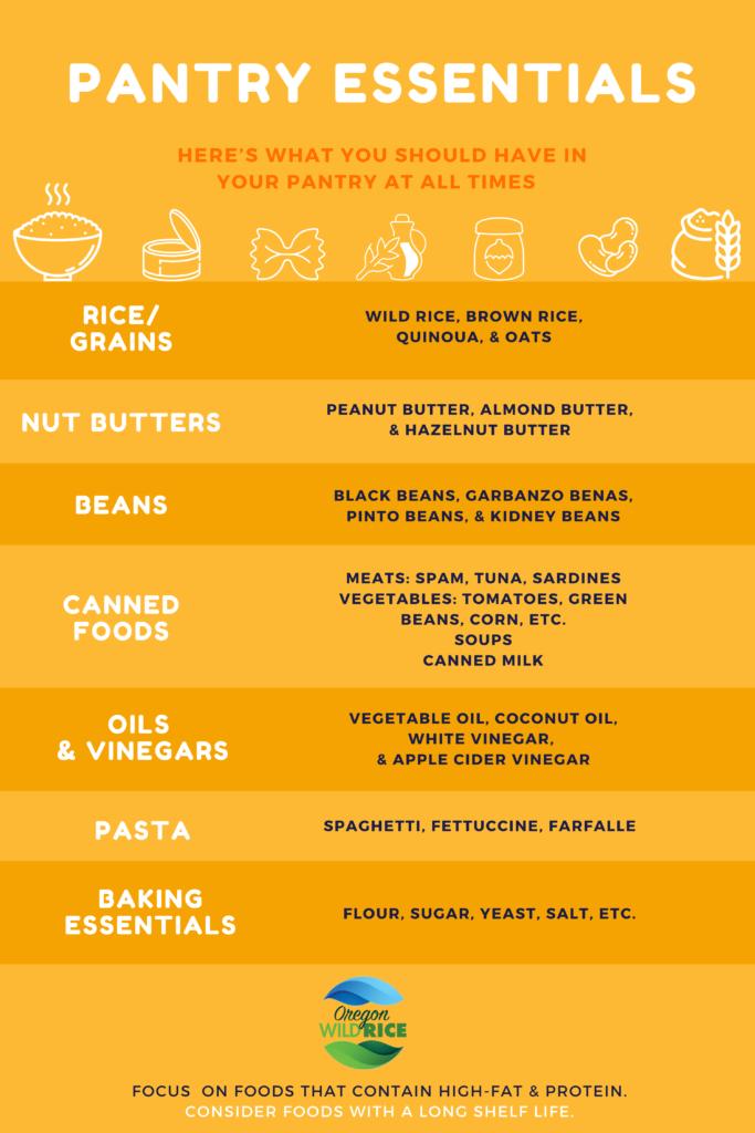pantry essentials infographic